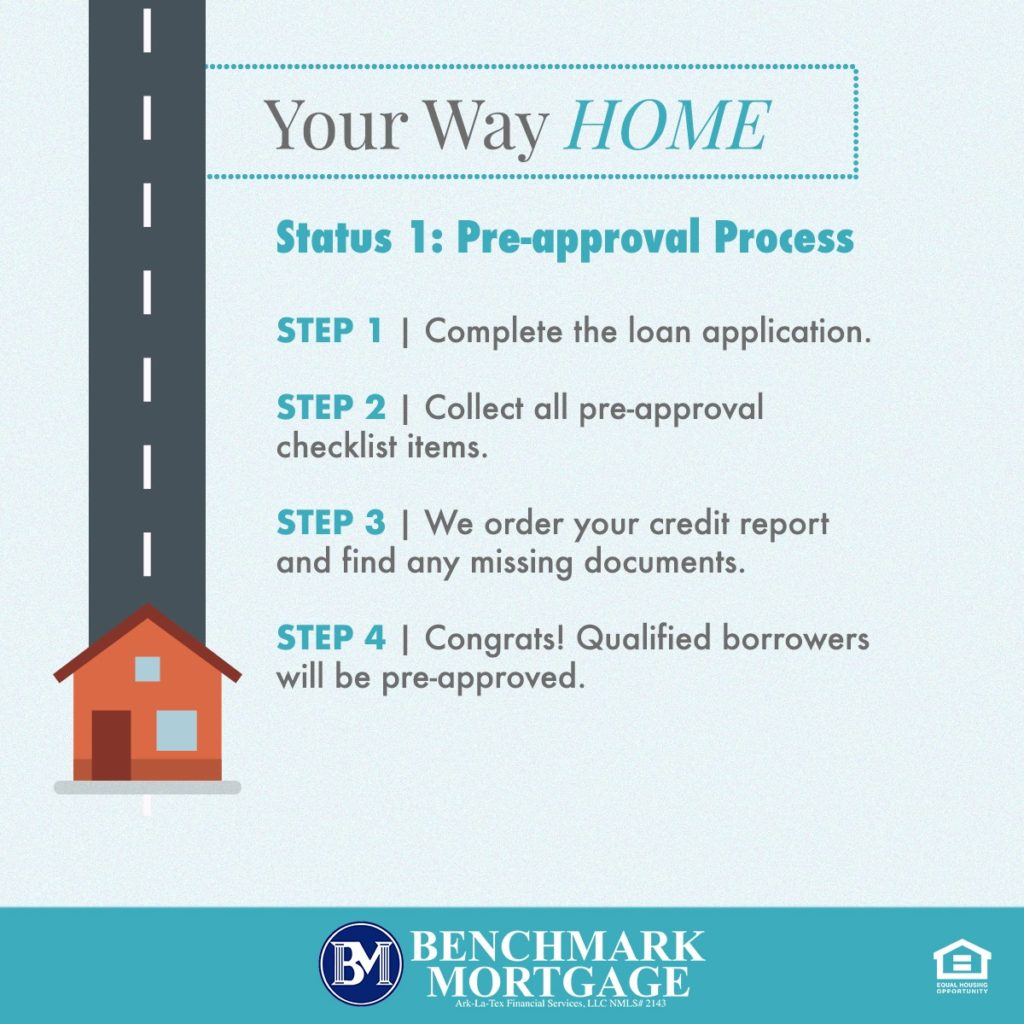 the home loan process can be confusing